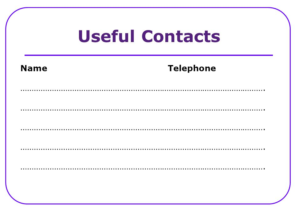 Useful Contacts Name Telephone ……………………………………………………………………………………………….