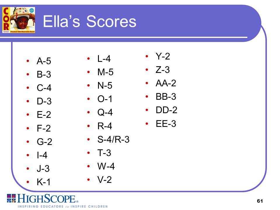 Ella's Scores Y-2 L-4 A-5 Z-3 M-5 B-3 AA-2 N-5 C-4 BB-3 O-1 D-3 DD-2