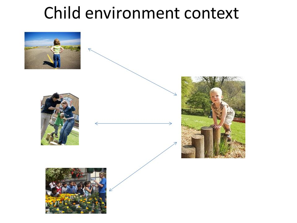 Child environment context
