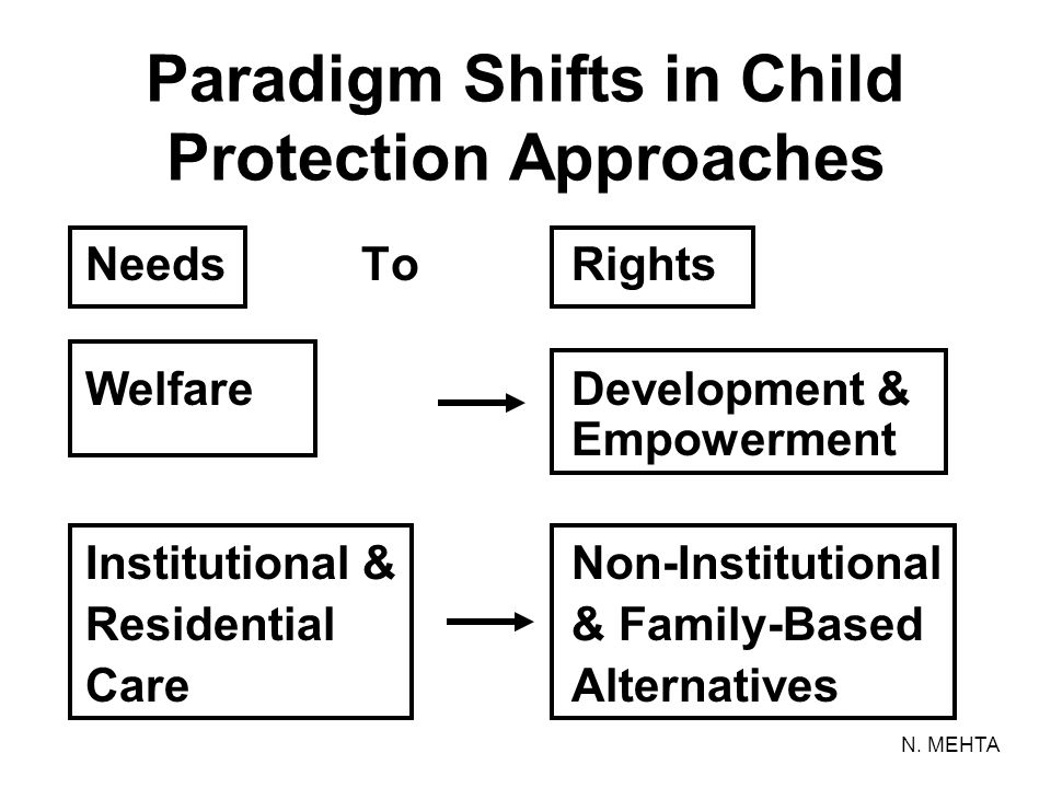 Paradigm Shifts in Child Protection Approaches