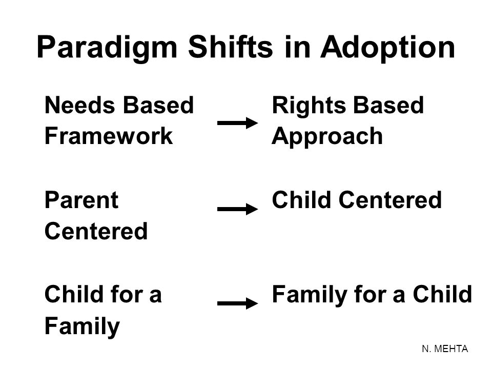 Paradigm Shifts in Adoption