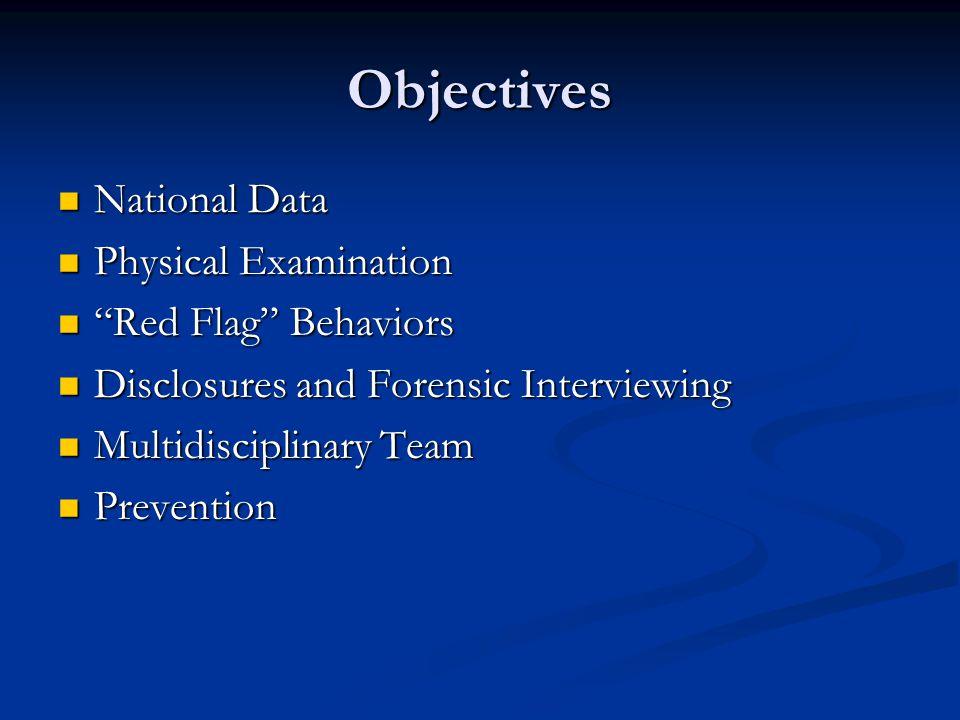 Objectives National Data Physical Examination Red Flag Behaviors