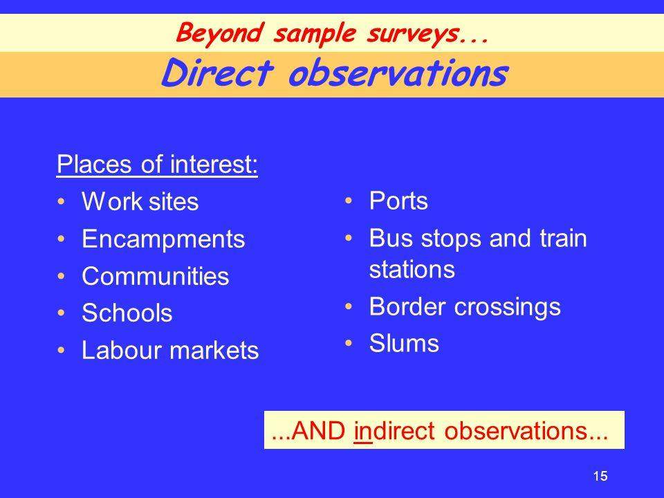 Direct observations Beyond sample surveys... Places of interest: