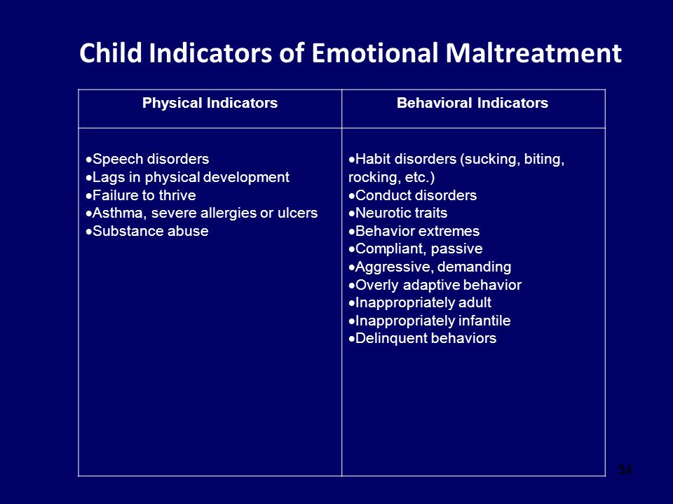 Child Indicators of Emotional Maltreatment