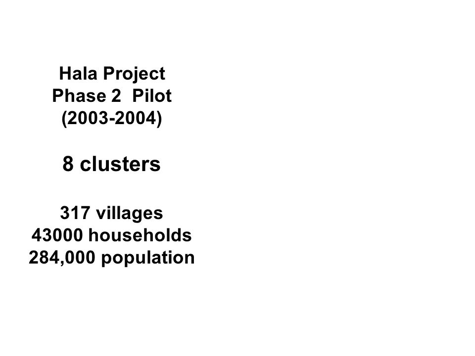 8 clusters Hala Project Phase 2 Pilot (2003-2004) 317 villages