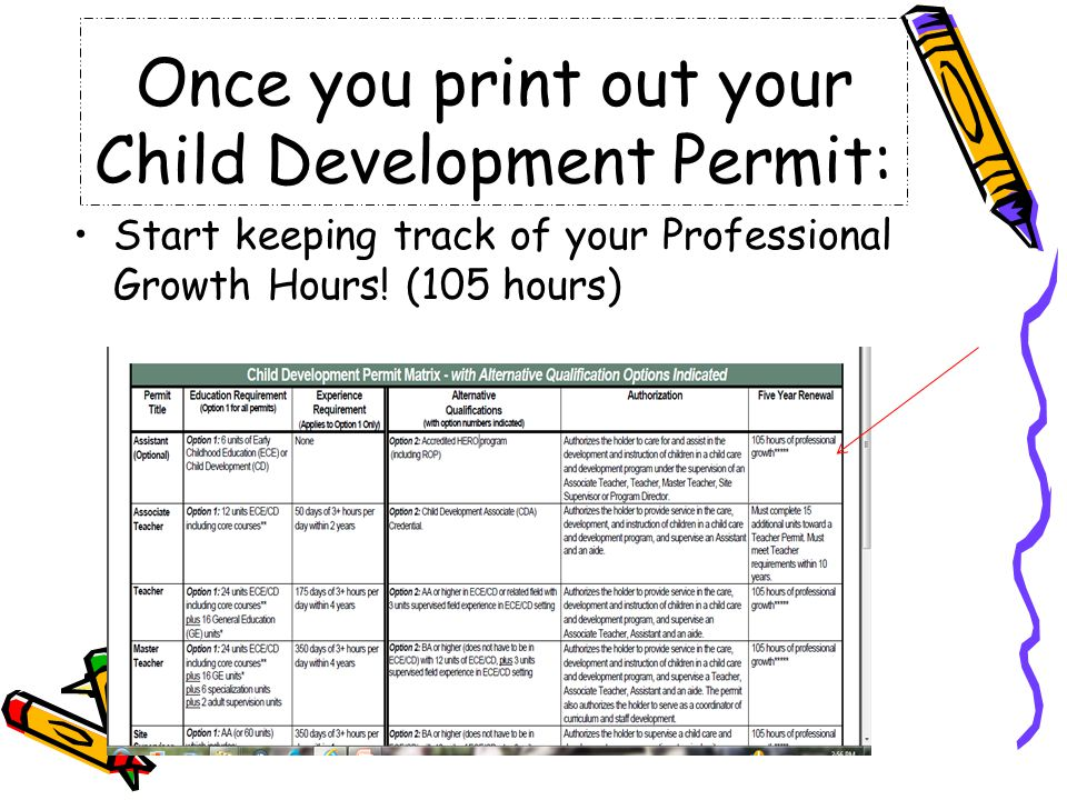 Once you print out your Child Development Permit: