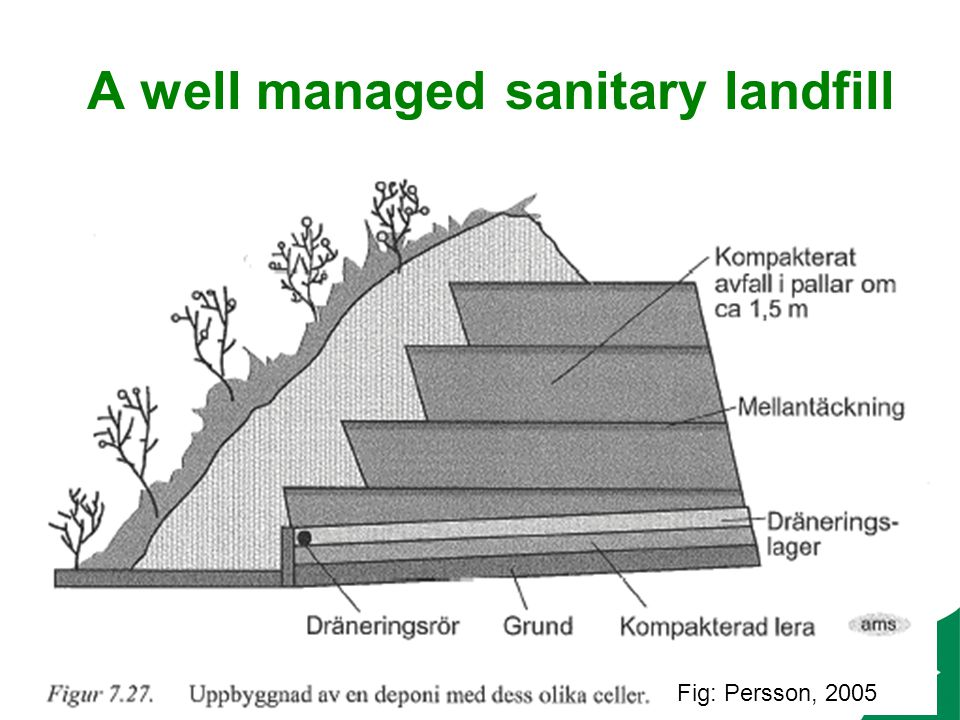 A well managed sanitary landfill