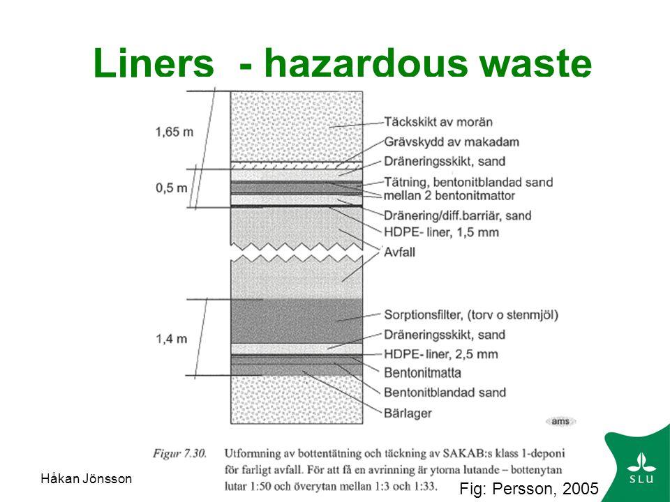 Liners - hazardous waste