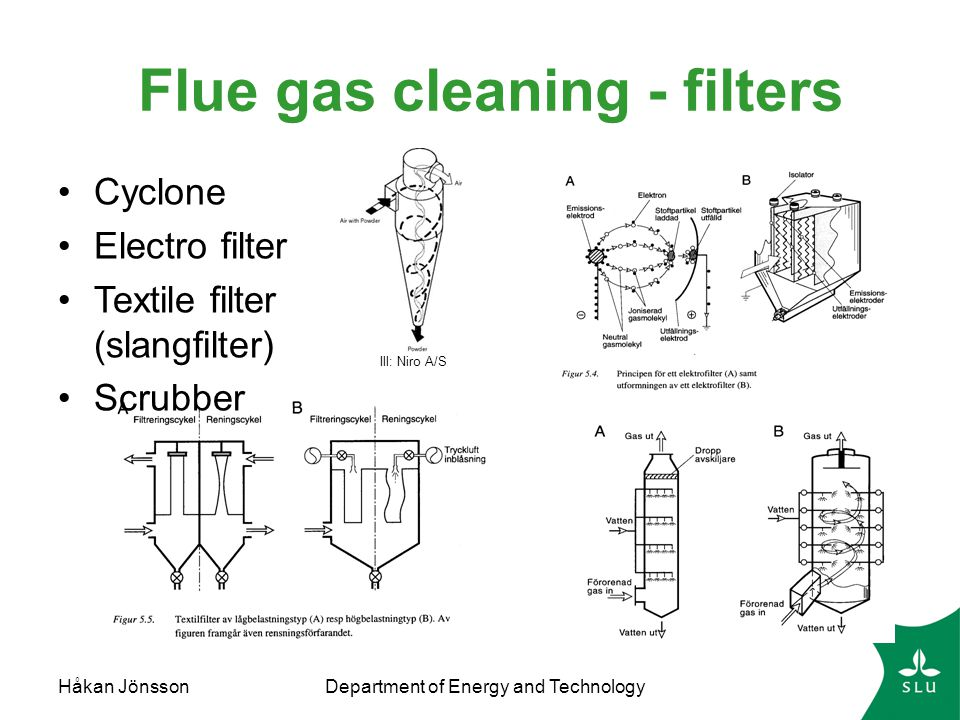 Flue gas cleaning - filters