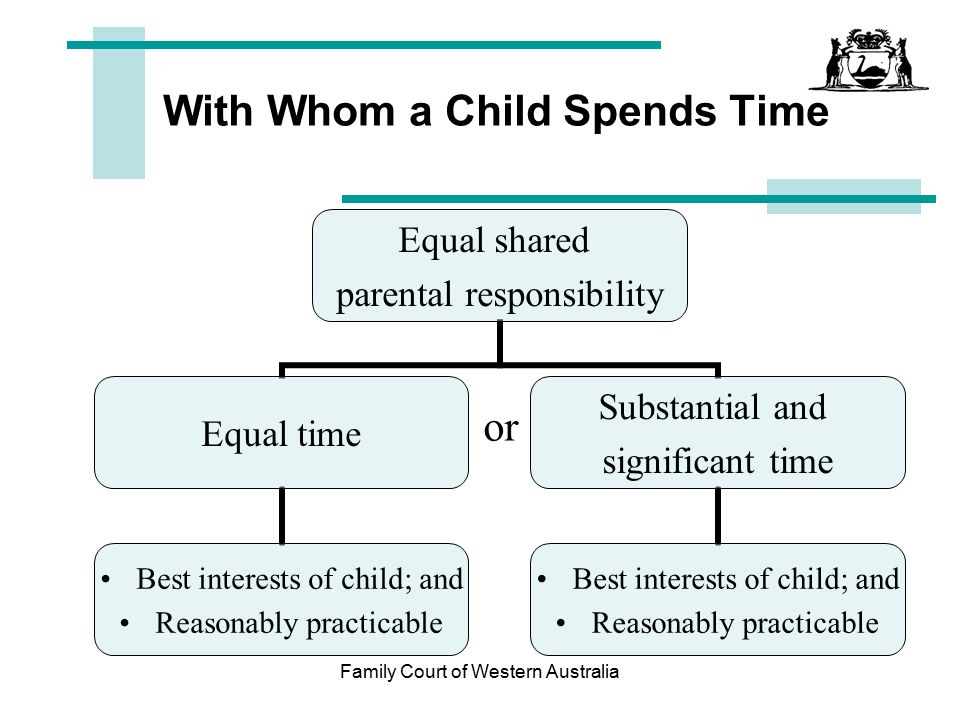 With Whom a Child Spends Time