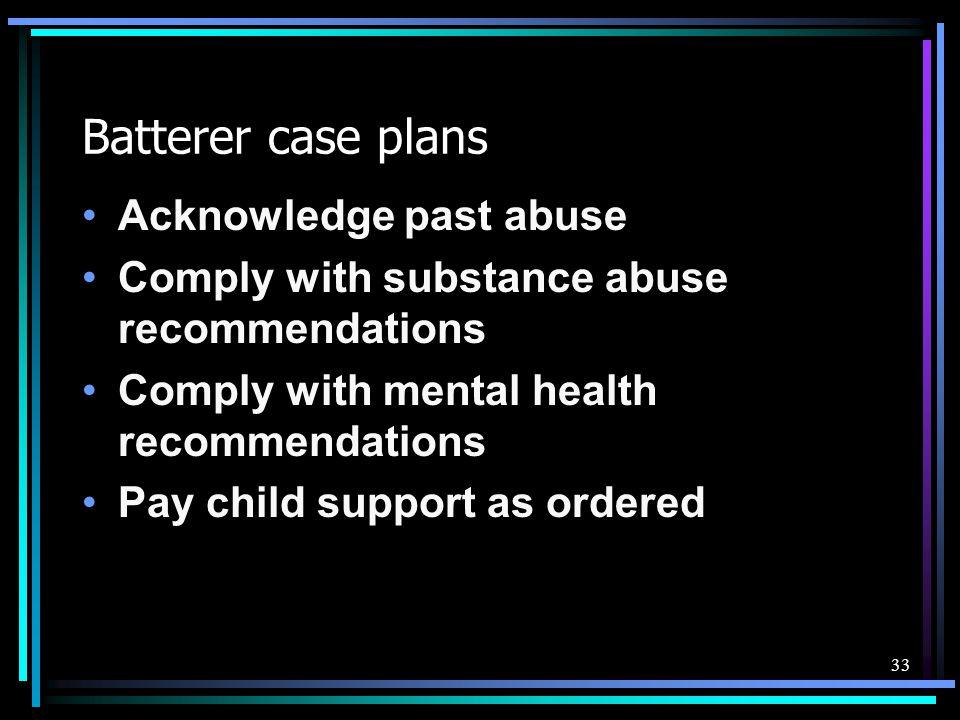 Batterer case plans Acknowledge past abuse