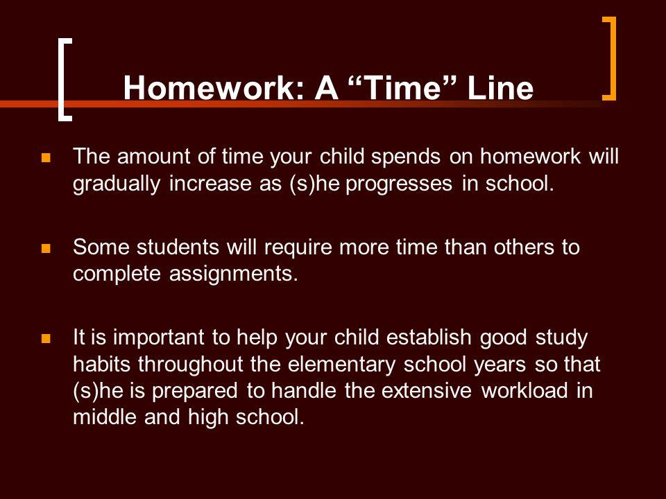 Homework: A Time Line