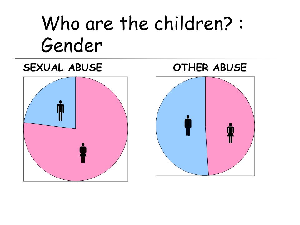Who are the children : Gender