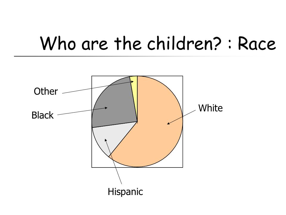 Who are the children : Race
