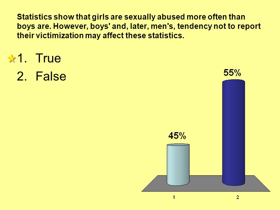 Statistics show that girls are sexually abused more often than boys are. However, boys and, later, men s, tendency not to report their victimization may affect these statistics.