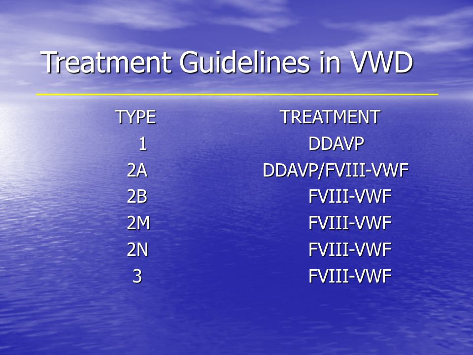 Treatment Guidelines in VWD