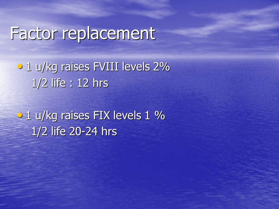 Factor replacement 1 u/kg raises FVIII levels 2% 1/2 life : 12 hrs