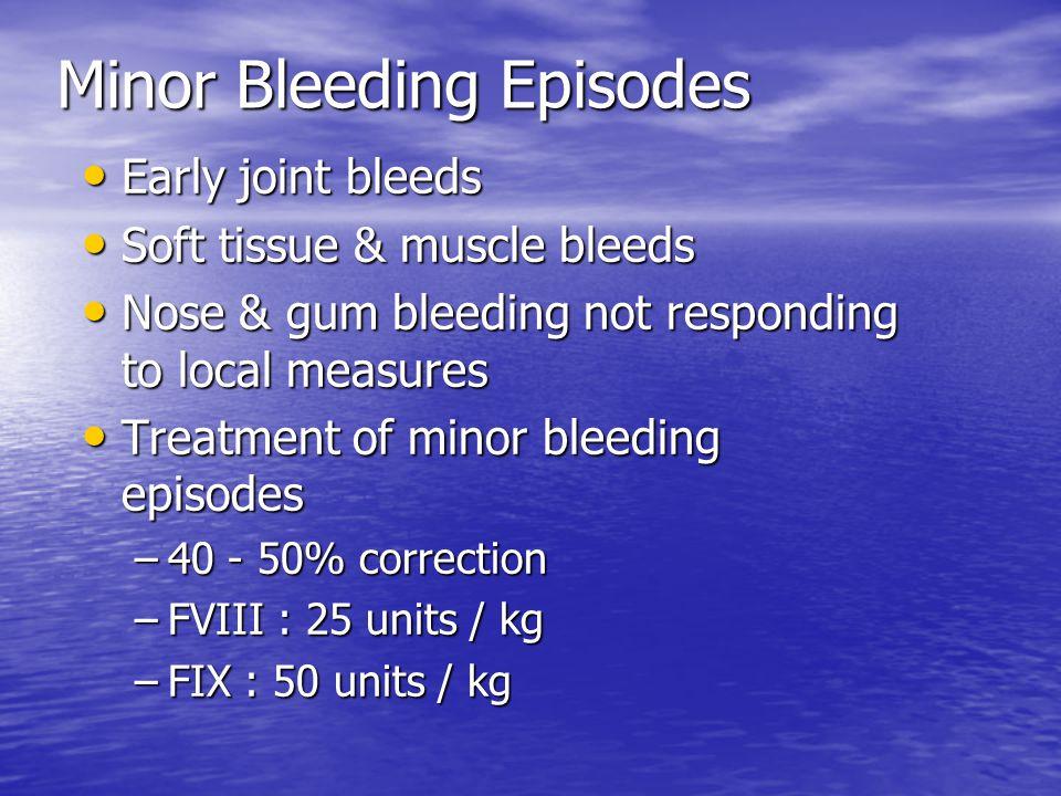 Minor Bleeding Episodes