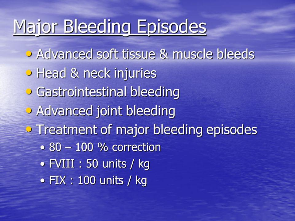 Major Bleeding Episodes