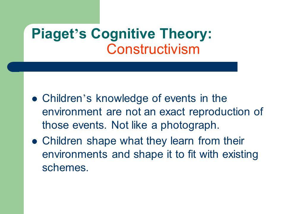 Piaget's Cognitive Theory: Constructivism