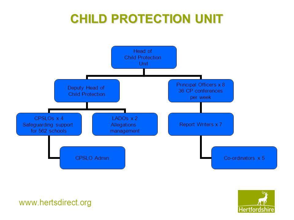 CHILD PROTECTION UNIT