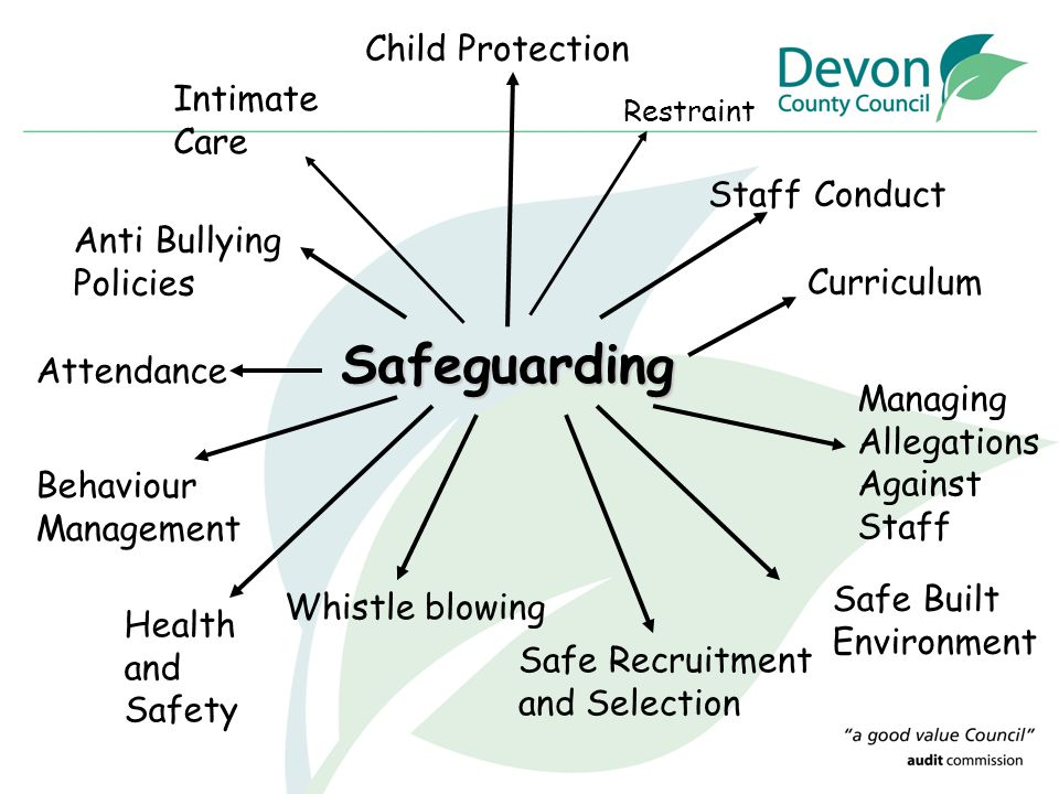 Safeguarding Child Protection Intimate Care Staff Conduct