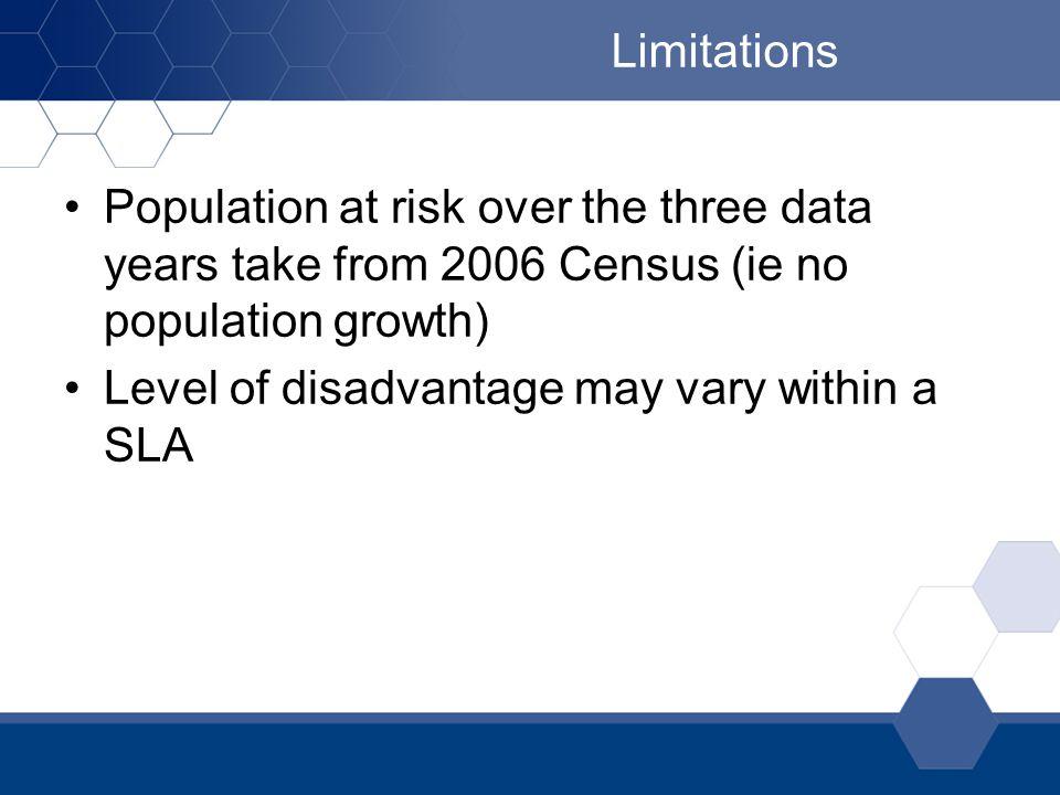 Level of disadvantage may vary within a SLA
