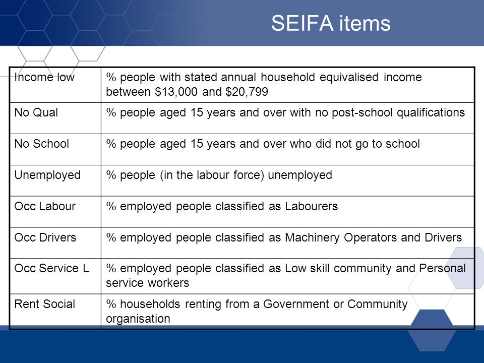 SEIFA items Income low. % people with stated annual household equivalised income between $13,000 and $20,799.
