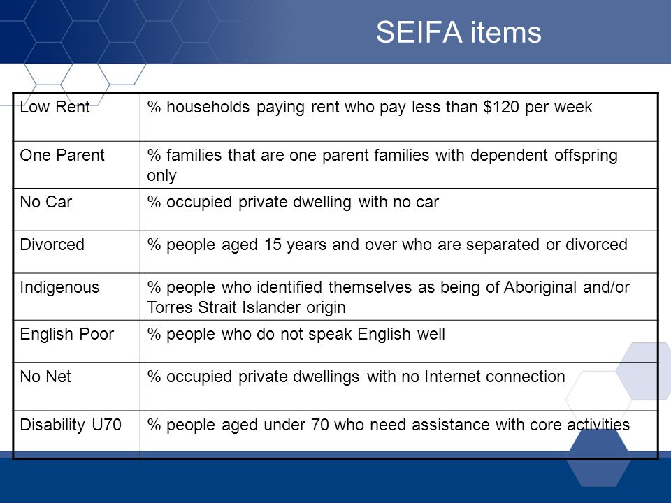 SEIFA items Low Rent. % households paying rent who pay less than $120 per week. One Parent.