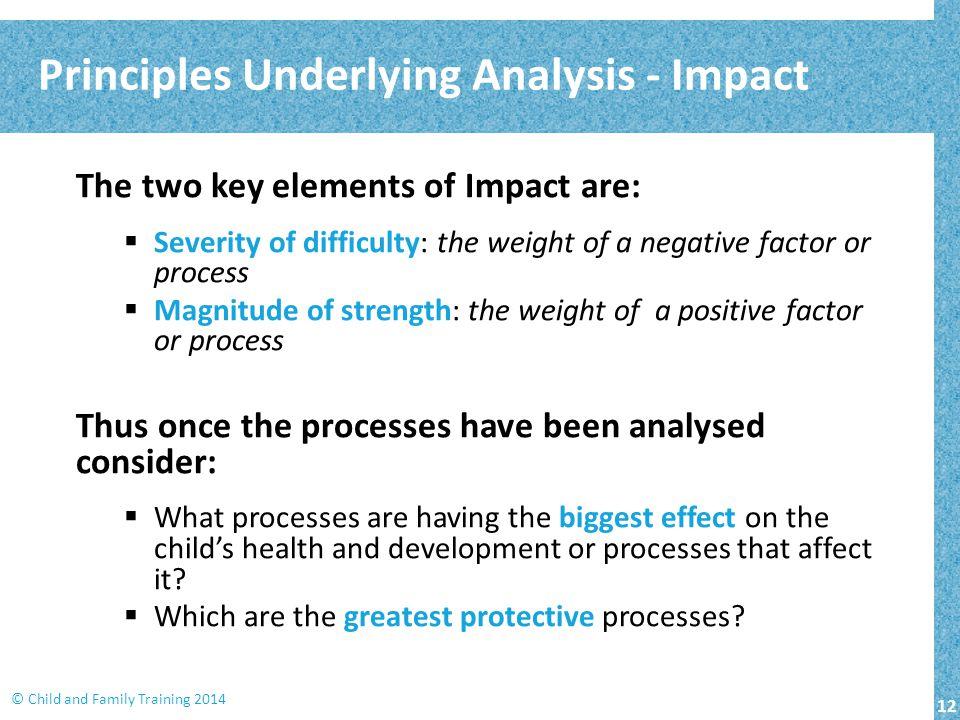 Principles Underlying Analysis - Impact