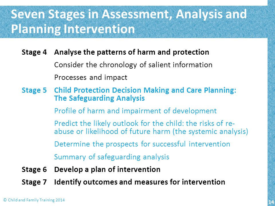 Seven Stages in Assessment, Analysis and Planning Intervention