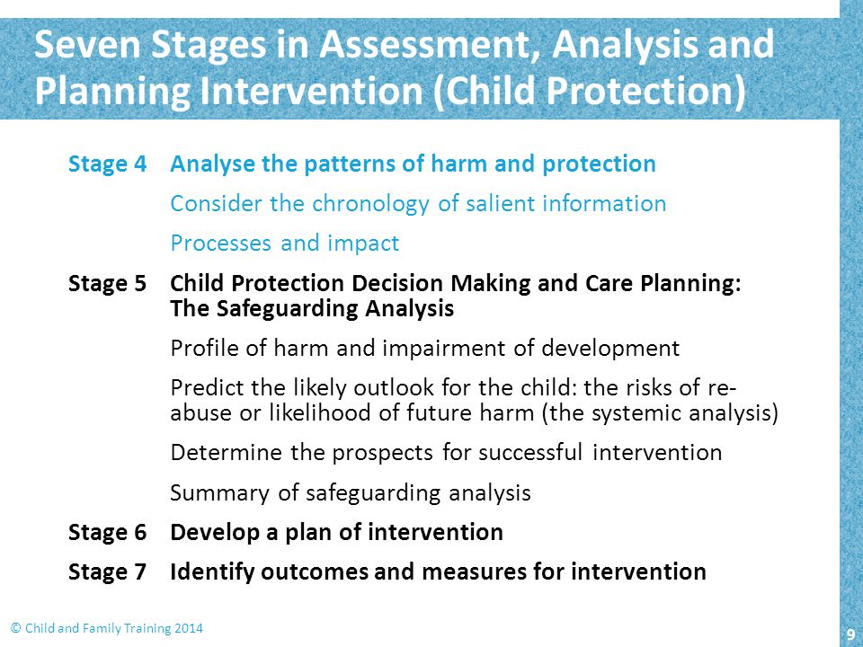 Seven Stages in Assessment, Analysis and Planning Intervention (Child Protection)