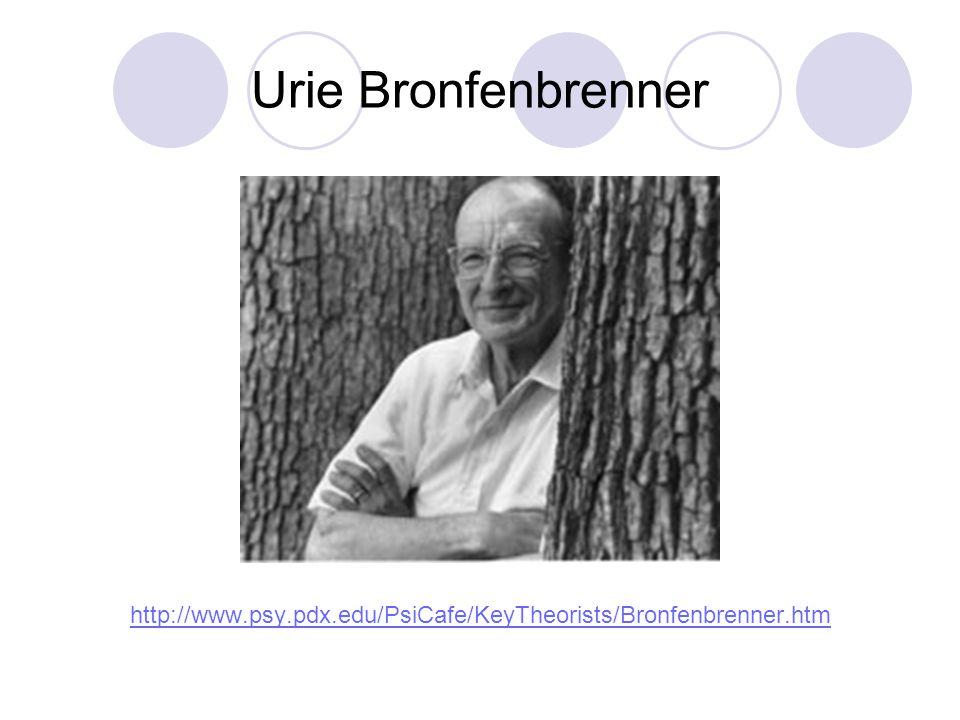 Urie Bronfenbrenner http://www.psy.pdx.edu/PsiCafe/KeyTheorists/Bronfenbrenner.htm