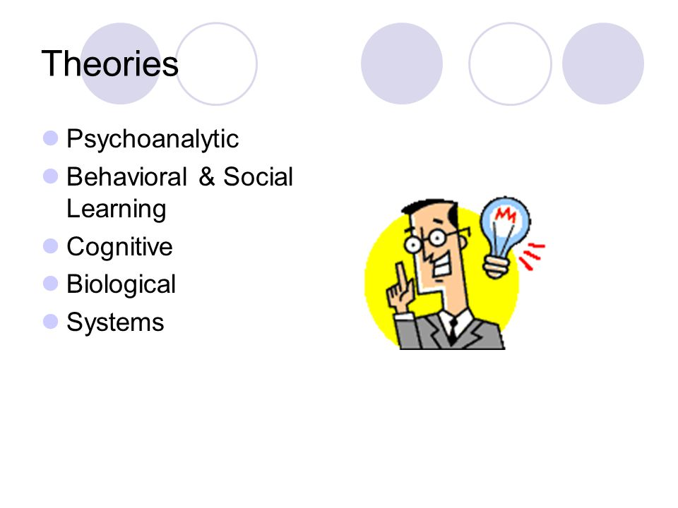 Theories Psychoanalytic Behavioral & Social Learning Cognitive