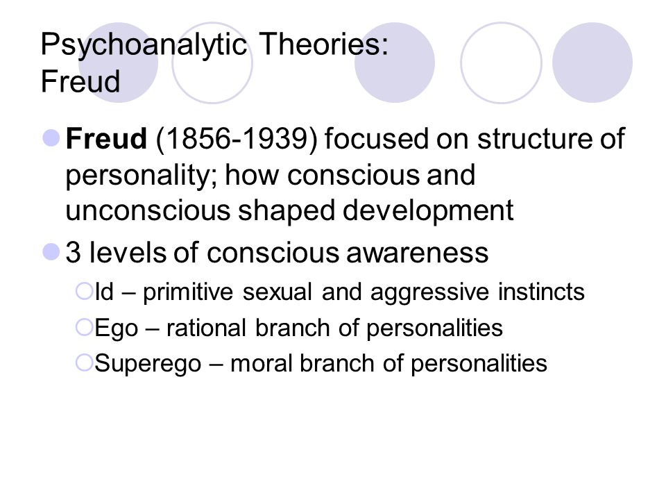 Psychoanalytic Theories: Freud