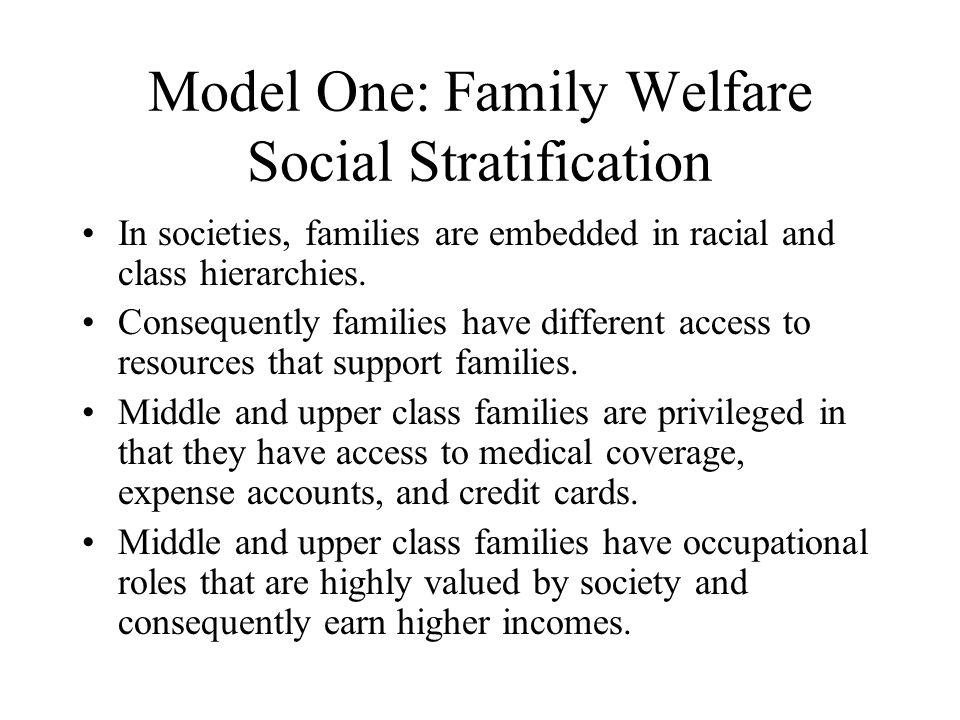 Model One: Family Welfare Social Stratification