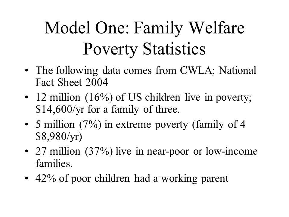 Model One: Family Welfare Poverty Statistics
