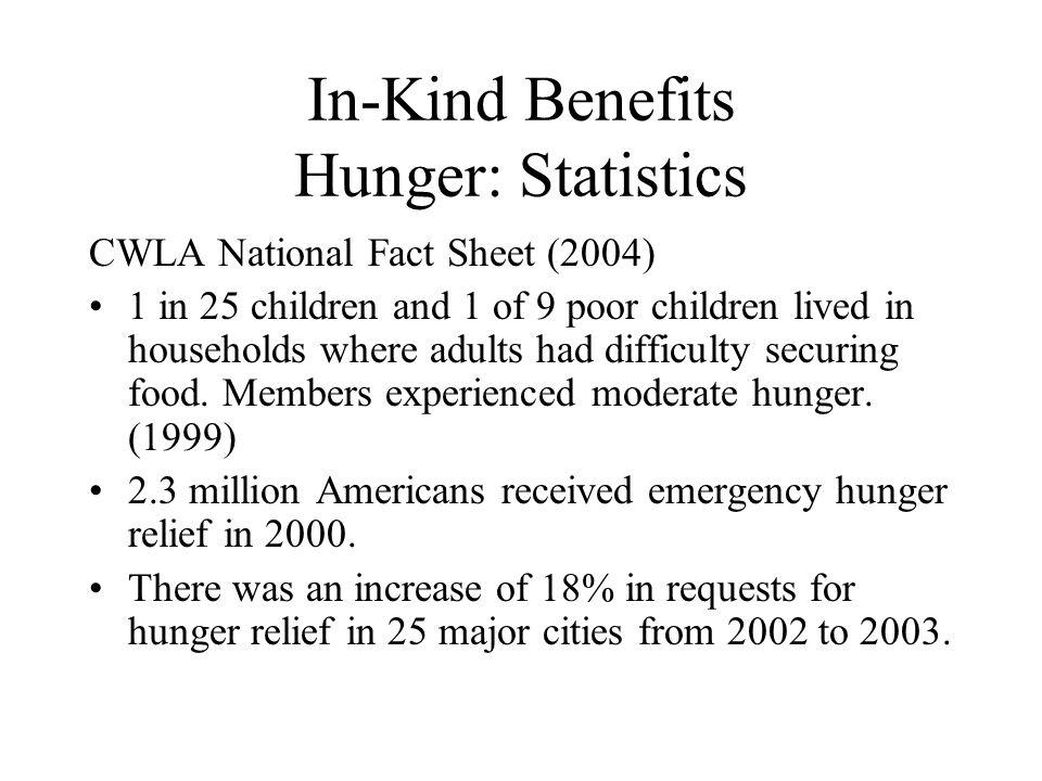 In-Kind Benefits Hunger: Statistics