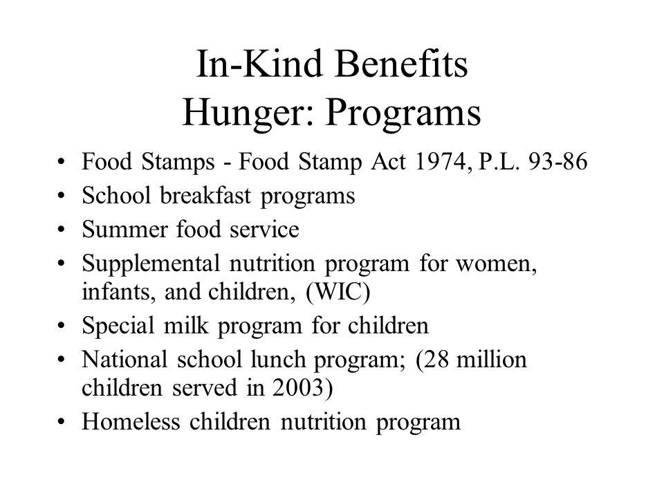 In-Kind Benefits Hunger: Programs