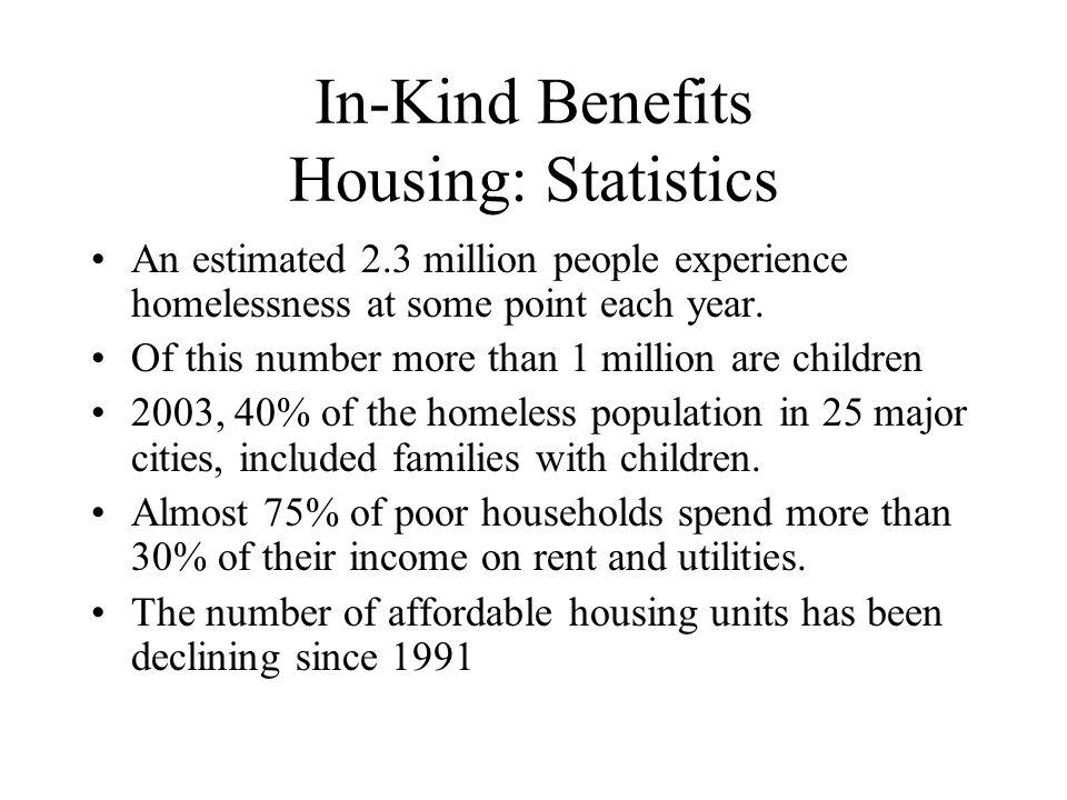 In-Kind Benefits Housing: Statistics