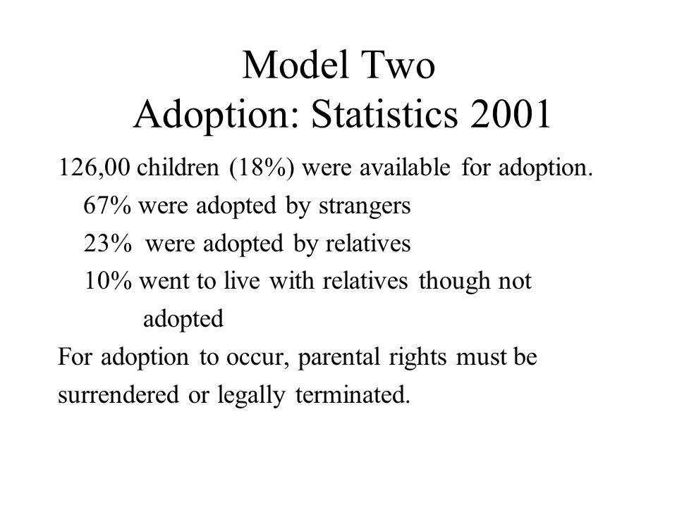 Model Two Adoption: Statistics 2001