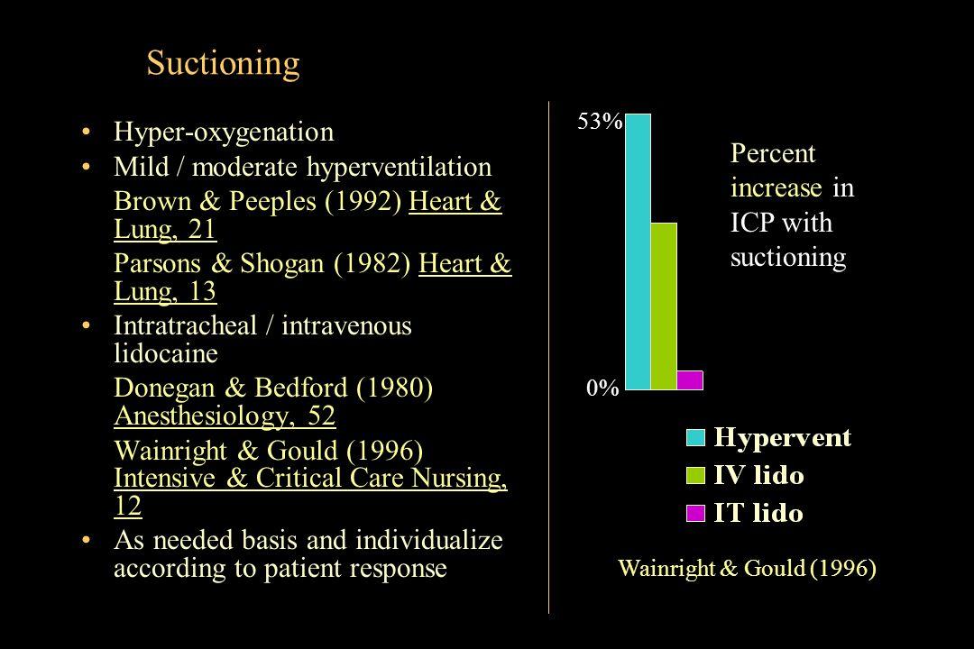 Suctioning Hyper-oxygenation Mild / moderate hyperventilation