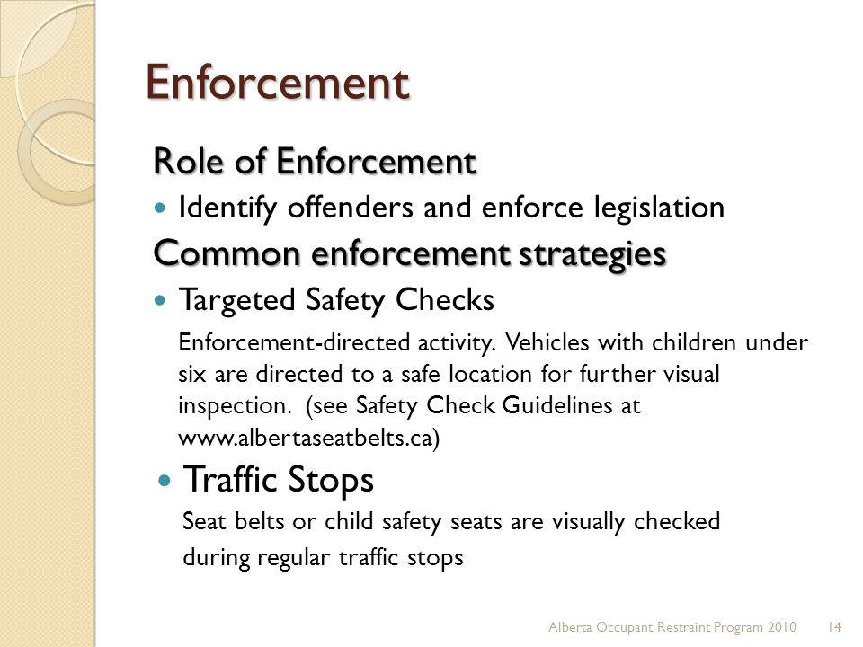 Enforcement Role of Enforcement Common enforcement strategies