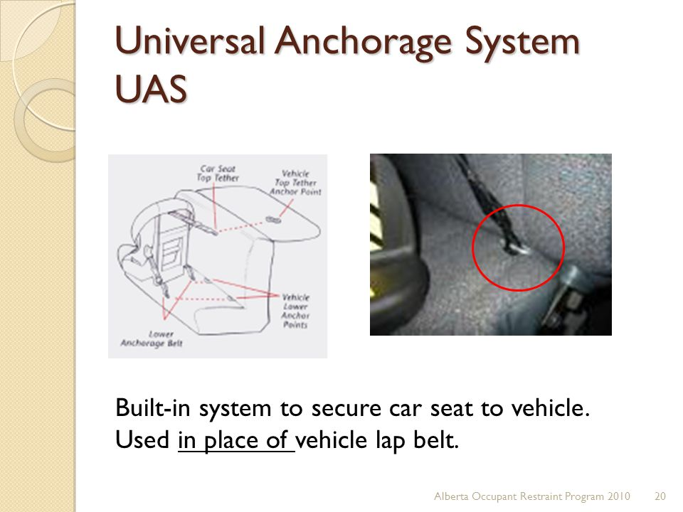 Universal Anchorage System UAS