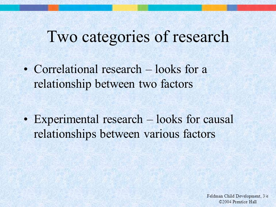 Two categories of research
