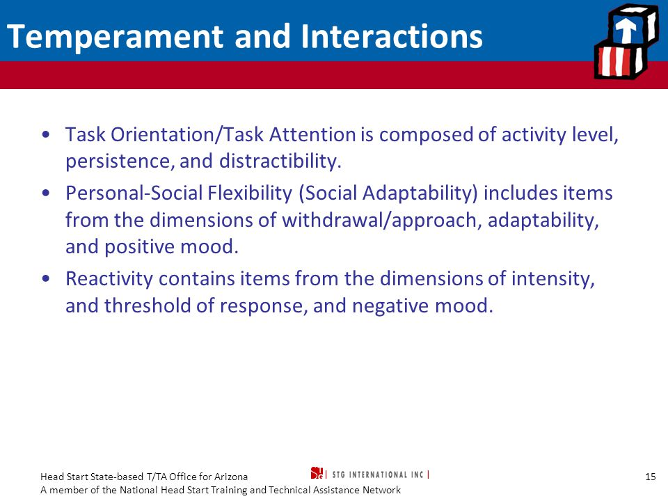 Temperament and Interactions