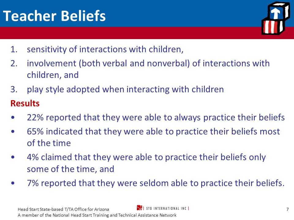 Teacher Beliefs sensitivity of interactions with children,