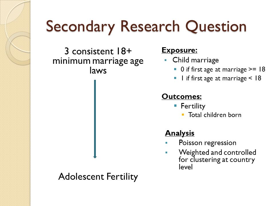 Secondary Research Question