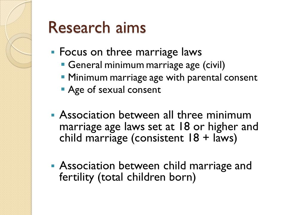 Research aims Focus on three marriage laws