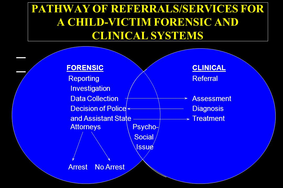 PATHWAY OF REFERRALS/SERVICES FOR A CHILD-VICTIM FORENSIC AND CLINICAL SYSTEMS